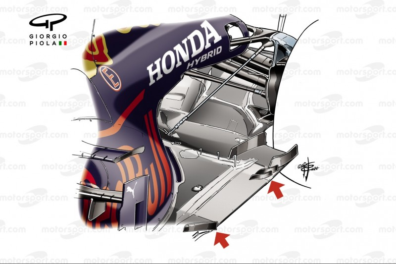 Red Bull RB16B, Unterboden
