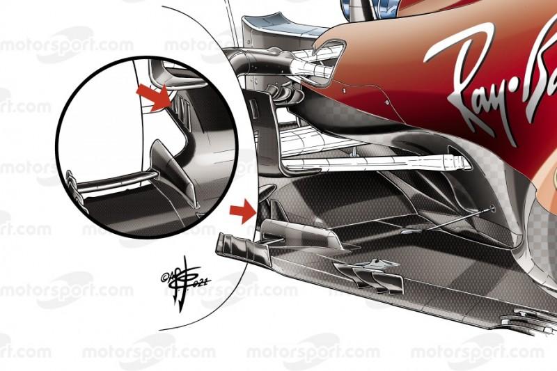Ferrari SF21, Unterboden, Diffusor, Finnen