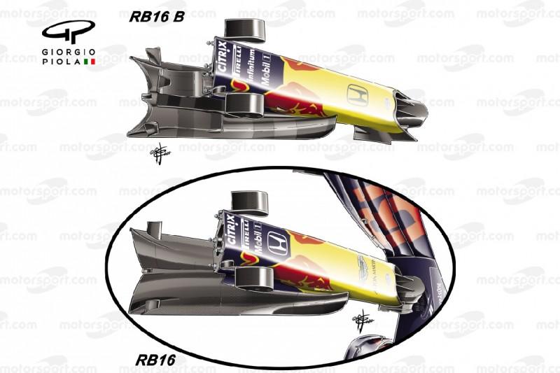 Red-Bull-Nase