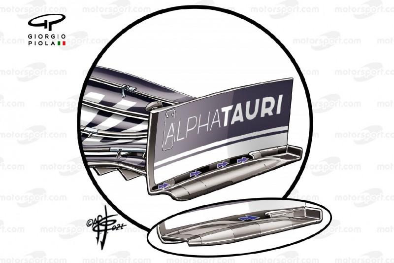 AlphaTauri-Frontflügel