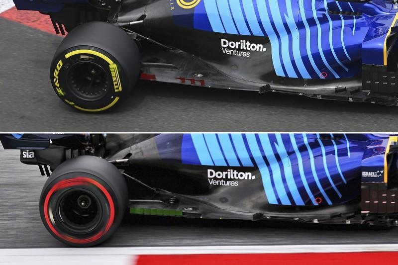 Williams Vergleich technik Aerodynamik Unterboden