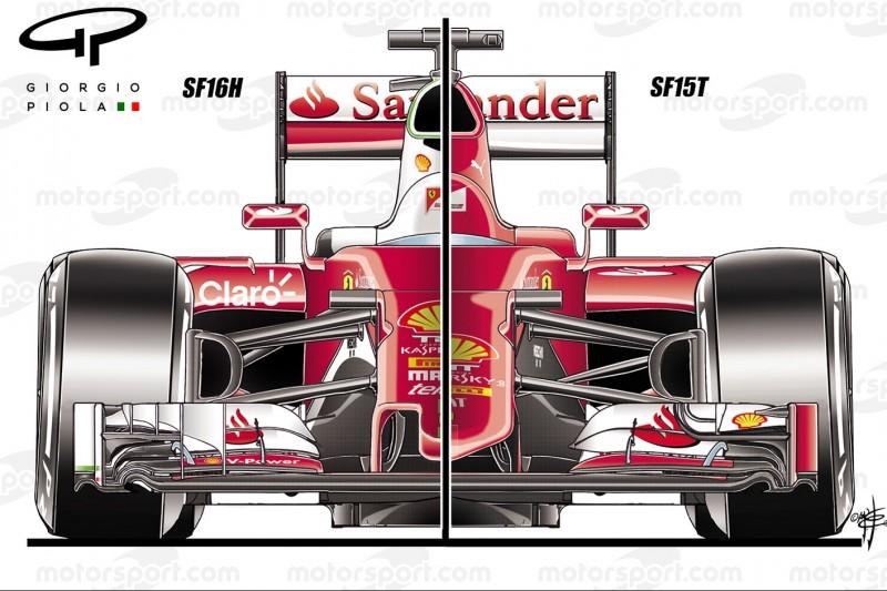 Vergleich zwischen Ferrari SF16H von 2016 und Ferrari SF15T von 2015 mit veränderter Nasenkonstruktion