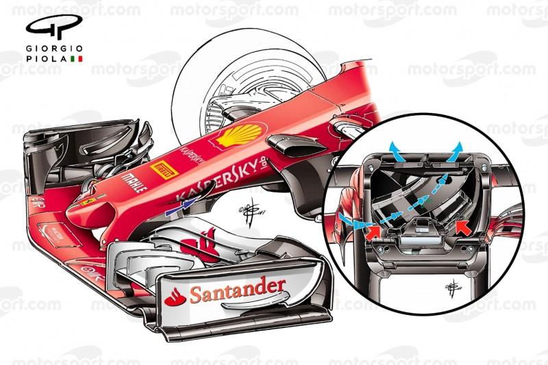 S-Schacht am Ferrari SF70H