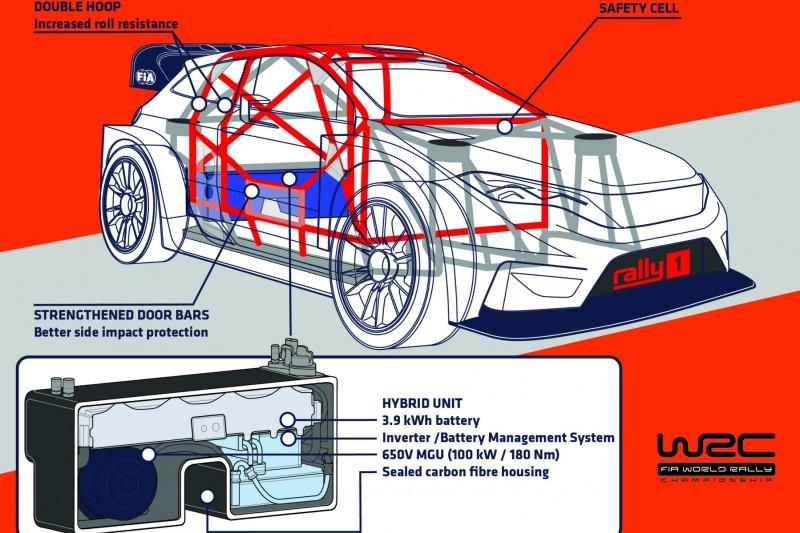 Schematische Darstellung eines Rally1-Autos für die WRC-Saison 2022