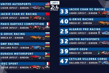 Dodatkowe LMP2 na Le Mans