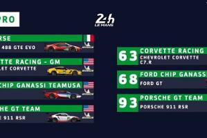 Dodatkowe GTE Pro na Le Mans