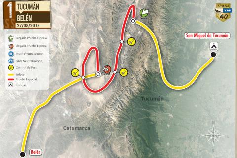 Desafio Ruta 40 - etap I