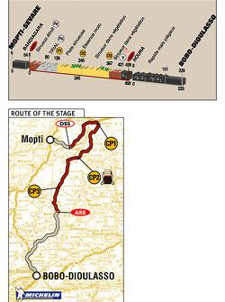 Stage 11: 2004-01-11, Mopti to Bobo-Dioulasso
