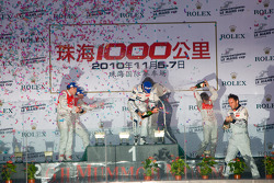 ILMC: Zhuhai