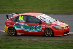 Brands Hatch March test