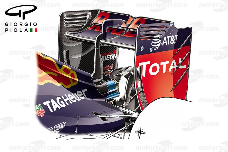 Red Bull RB12 achtervleugel, GP Hongarije