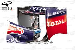Detalle de alerón del Red Bull RB11