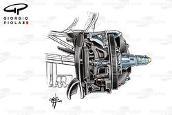 Mercedes W07: Vorderrad-Bremse
