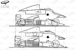 Сравнение McLaren MP4-6 и MP4-5 (внизу)