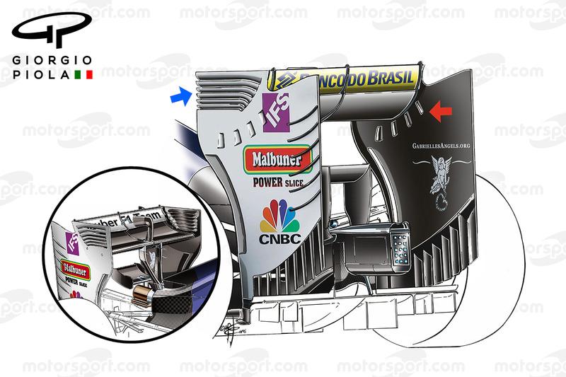 Sauber C35 achterveugel