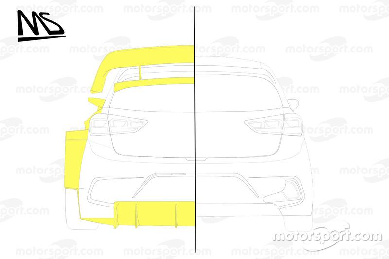 Hyundai vergelijking