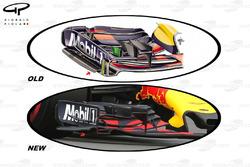 Red Bull RB13 voorvleugel vergelijking, oud vs nieuw, GP van Groot-Brittannië