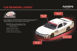 NASCAR sponsor düzeni
