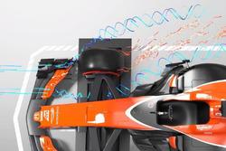 F1-Aerodynamik
