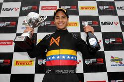 Podyum: 1. Manuel Maldonado, Fortec Motorsports