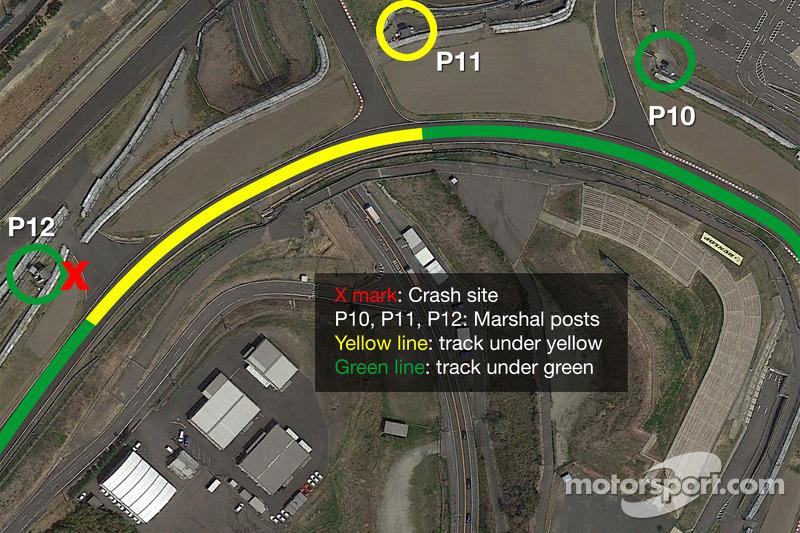 Infografía del lugar del accidente Jules Bianchi y Adrian Sutil