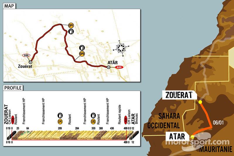 Etape 7, 06/01/2006, de Zouerate à Atar