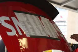 Pre race check list