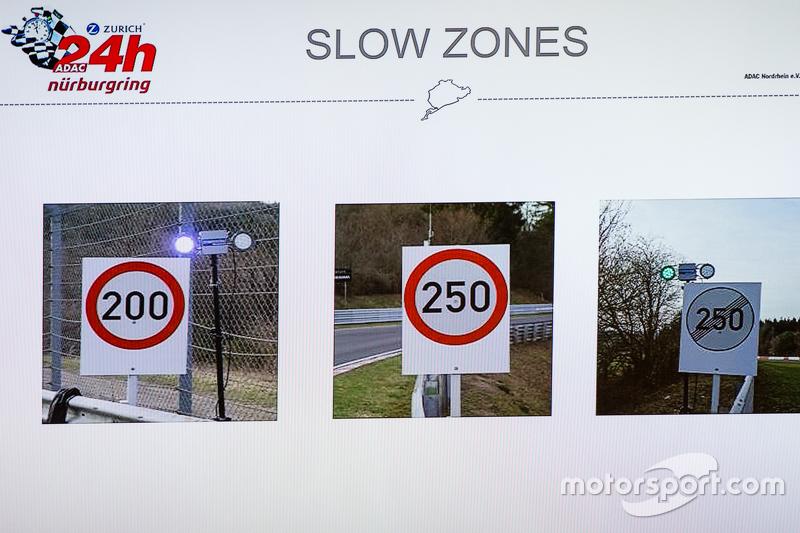 Slow-Zones werden auf dem Monitor erklärt