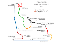 FIA WEC dream track por G-Drive Racing