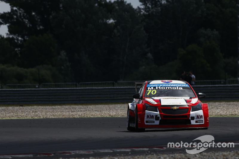 Матей Хомола, Chevrolet RML Cruze TC1, Campos Racing