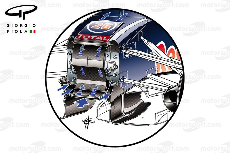 Le S-duct de la Red Bull RB11