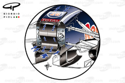 Red Bull RB11 'S' Suct und Leitungen