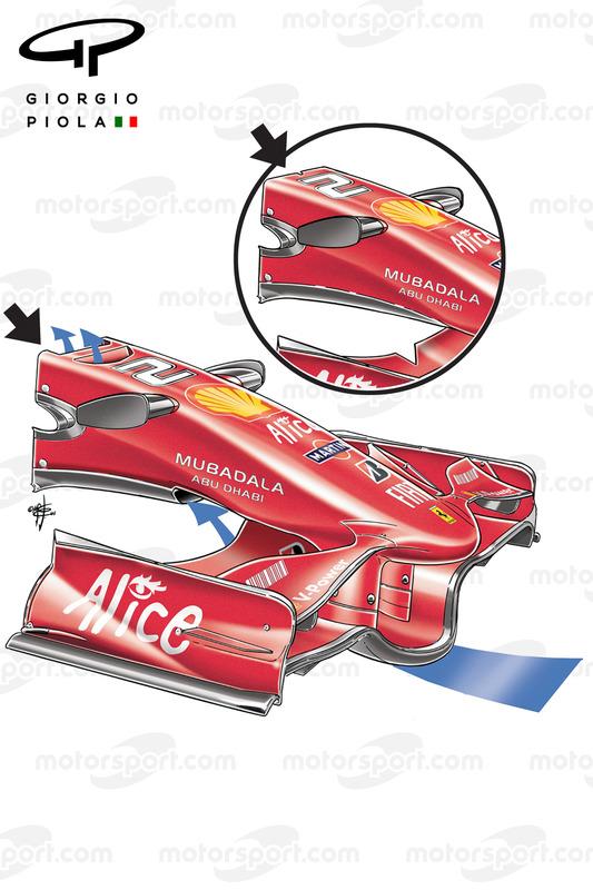 Comparaison des sorties dans l'aileron avant de la Ferrari F2008