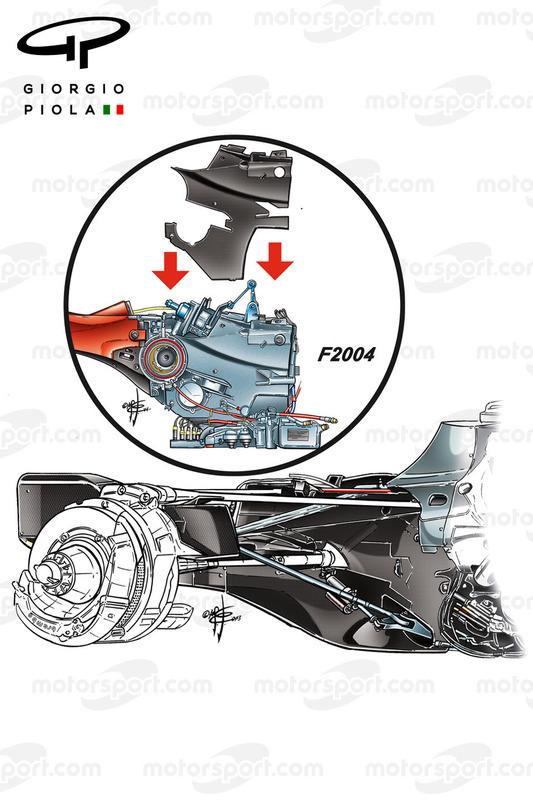 Ferrari F2004 e Mercedes W04 comparazione tra le scatole del cambio