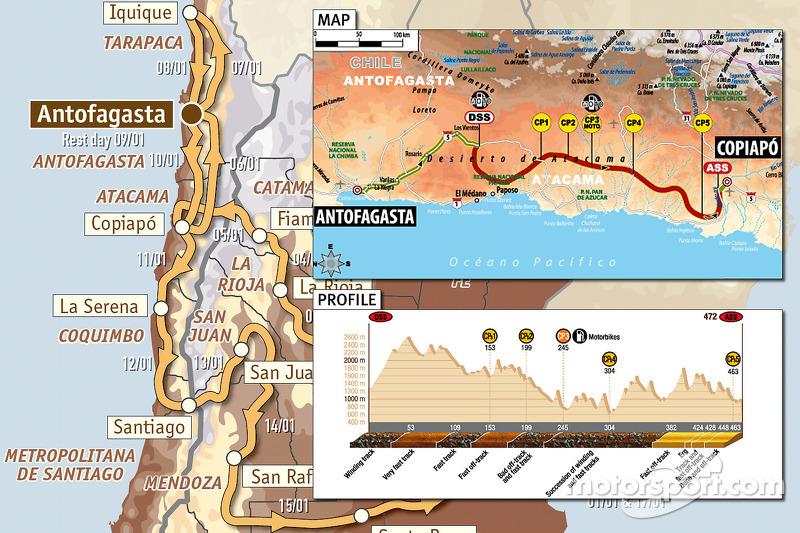 Etape 8: 2010-01-10, Antofagasta vers Copiapo