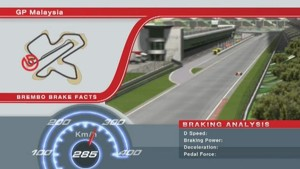 Brembo Brake Facts - Round 2 - Malaysia 2012