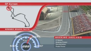 Brembo Brake Facts - Round 8 - Europe 2012