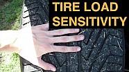 Tire Load Sensitivity - Explained