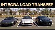 Acura Integra - Load Transfer Analysis