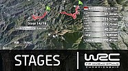 Rallye Monte-Carlo 2016: The Stages