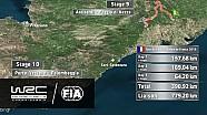 Rally de Francia 2016: Las 10 etapas