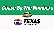 Chase by the Numbers: Texas
