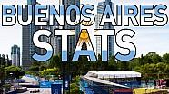Tutte le statistiche dell'ePrix argentino