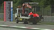 Fórmula Renault Eurocup 2017 - Monza - carrera 1