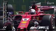 2017 Kanada GP  - Ricciardo'nun  Piti