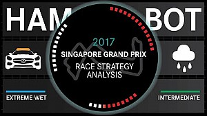 Hoofd strategie Mercedes analyseert Singapore