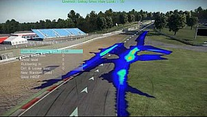 Project CARS 2 - Livetrack 3.0 - Cuaca