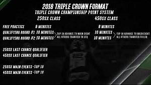 Monster Energy Supercross: Triple crown