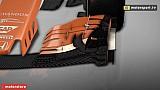 تحديثٌ ثلاثي الأبعاد للجناح الأمامي على سيارة مكلارين في الفورمولا واحد