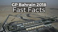 Fast Facts: Bahrain 2018